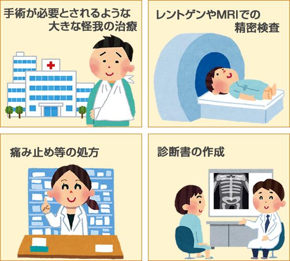交通事故の施術で病院や整形外科が得意な領域のイラスト