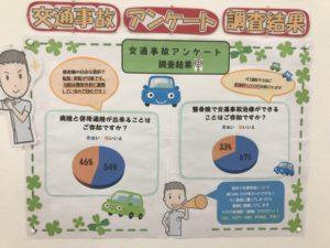 交通事故認知度アンケートの写真